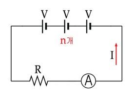 [물리 이야기] 기전력과 전지의 연결