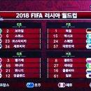 러시아월드컵 32개국 피파랭킹 (6월 13일 기준)