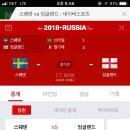 월드컵 중계 스웨덴 잉글랜드, 러시아 크로아티아 경기분석 & 예상스코어!