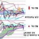 북미정상회담 날짜 의미, 사실상의 북한 항복 선언