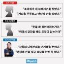"""분들 보심 될듯) [단독] """"디렉션 : 미친놈처럼""""…조덕제 사건, 메이킹 영상 입수"""