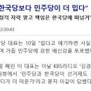 """이정미 """" 한국당보다 민주당이 더 미워 """""""