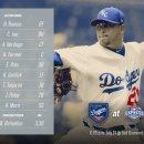 LA 다저스의 마이너리그 경기결과 (2018.07.15)
