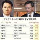 영장전담 판사 오민석 권순호 강부영 판사