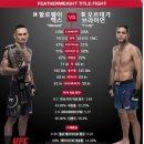 [SPOTV NOW] 스포티비 나우 독점 생중계 UFC - 231 할로웨이 vs 오르테가