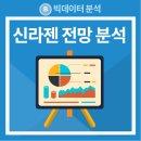 신라젠 주가 전망 차트 빅데이터 분석