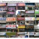 최저임금인상과 자영업폐업의 가속화 (소득주도성장론 그리고 공유경제 시대 )