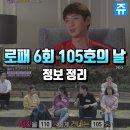 김윤상 아나운서 로맨스패키지 105호 : 직업, 나이, 인스타 정보 정리