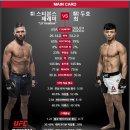 NOW 서포터즈]최두호, 강경호 출전! UFC Fight Night 124 경기일정 및 중계 안내