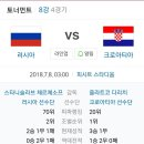 MBC SBS KBS2 해설위원(ft.러시아 크로아티아 피파랭킹 경기 예상 분석 도박사 배팅)