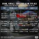한국 소비자들이 쉐보레 '블레이저'를 걱정하는 진짜 이유