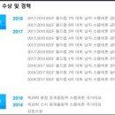 윤성빈 기록 스켈레톤 경기방식 윤성빈 금메달 동영상 세계랭킹