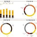 """""""블소 레볼루션, BTS 월드 연내 출시하겠다"""" 넷마블 2분기 실적 발표"""