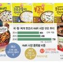 가정용 간편식(HMR) 관련주, 꾸준히 관심가지고 관찰해보자.서울식품,율촌화학...