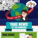 미 대선에서 엄청난 위력을 발휘한 가짜 뉴스와 관련된 숫자들... 인포그래픽 by...