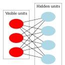 구글 알파고의 두뇌 딥 러닝(deep learning)