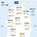 1월11일 월요일 HeadlineNews / <b>오늘의</b> <b>날씨</b>