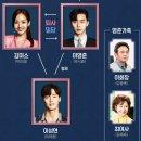 tvN 드라마 김비서가 왜그럴까 웹툰 원작 줄거리