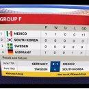 대표팀에게 꼭 필요하고 유용한 독일-멕시코전 BBC 경기분석 영상 & ZDF 및 독일...