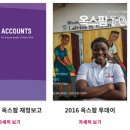 [옥스팜클럽] 옥스팜 & NGO 스터디_ 기후의 위기 보고서