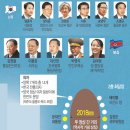 개헌 무산시킨 자유한국당, 국민이 심판하는 수밖에 없다!