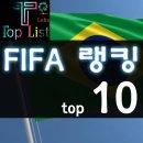 피파랭킹 (FIFA) 국가랭킹 순위 top 10, 2018