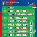 2018 러시아 월드컵 개막식, 경기일정, 한국경기일정, 월드컵중계