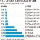 """하승수, """"지방선거부터 연동형 비례대표 도입해야"""""""