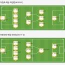 [이집트 vs 우루과이] - 6.15(금) 경기분석