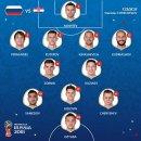 [H/L]2018 러시아 월드컵 러시아 VS 크로아티아 하이라이트 리뷰