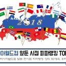 2018 러시아월드컵 앞둔 현시점 피파 랭킹 TOP 10, 대한민국은?