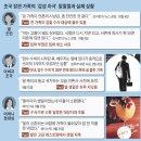 조민 인터뷰 정경심 교수 때문 (뉴스공장 김어준)
