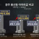 PD수첩-미친 아파트 값의 비밀, 최경환이 연 판도라 상자