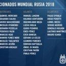 아르헨티나 국대 스쿼드를 아라보자!