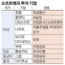 손정의, 소프트뱅크와 비전펀드