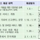 국세청, '연말정산간소화 서비스' 15일 개시