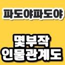 파도야파도야 몇부작 종영일 다음작품, 인물관계도 등장인물소개, OST