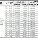 SH 광진구 도전숙 입주자 모집(2018.9.3)