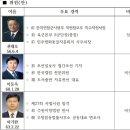 문재인, 한국당 추천 5.18 조사위원 권태오 이동욱 거부. 정권 입맛 맞는 조사...