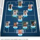 클롭 리버풀 EPL 18/19시즌 우승 가능할까?