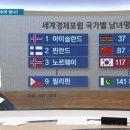 한국이 성평등 117위? (jtbc 정상일때)