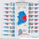 지방선거 민주당 압승, 이재명과 안철수 그리고 문 정부의 평화 패러다임