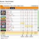 월드컵 개막경기 러시아 vs 사우디아라비아