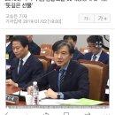 녹취록깠다! 조국도속시원해서웃었다!,박범계출격!자유한국당'靑민간인사찰'의혹...