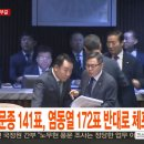 홍문종 염동열 체포동의안 부결 많이 놀랍다 변하지 않는 국회의원 권성동은?