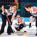 대한민국 여자 컬링 대표 세계 랭킹