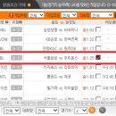 11월 15일 KBL 남자 농구 서울삼성 고양오리온스 경기 분석 픽