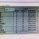 극단적인 지창욱 고등학교 성적표