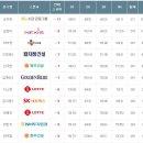 [KLPGA 한국여자오픈] 오지현 프로 한국 내셔널 타이틀 우승!!