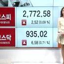 12월 14일자 <b>머니</b>투데이<b>tv</b> 에서 강진수 시황캐스터의...